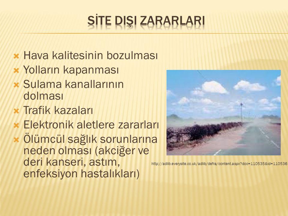 Toprak taneciğinin ilk hareketini başlatan rüzgar hızına eşik sürüklenme hızı adı verilir.