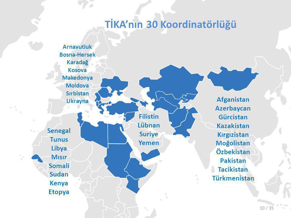 TİKA'nın Koordinatörlükleri TİKA'nın 30 Koordinatörlüğü Arnavutluk Bosna-Hersek Karadağ Kosova Makedonya Moldova Sırbistan Ukrayna Senegal Tunus Libya