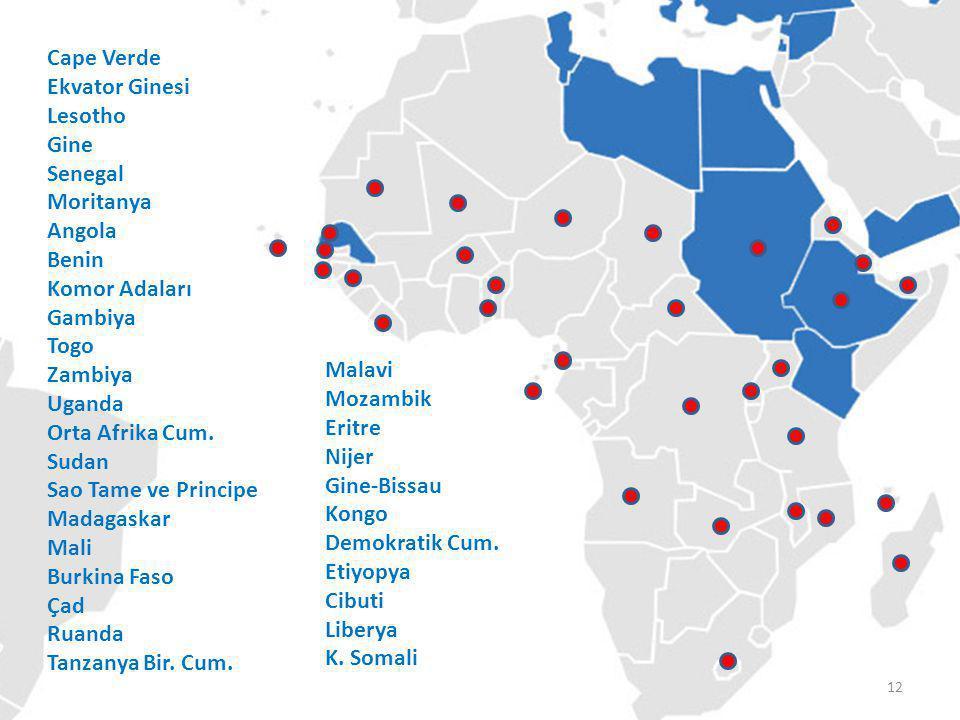 TİKA'nın Koordinatörlükleri Cape Verde Ekvator Ginesi Lesotho Gine Senegal Moritanya Angola Benin Komor Adaları Gambiya Togo Zambiya Uganda Orta Afrik