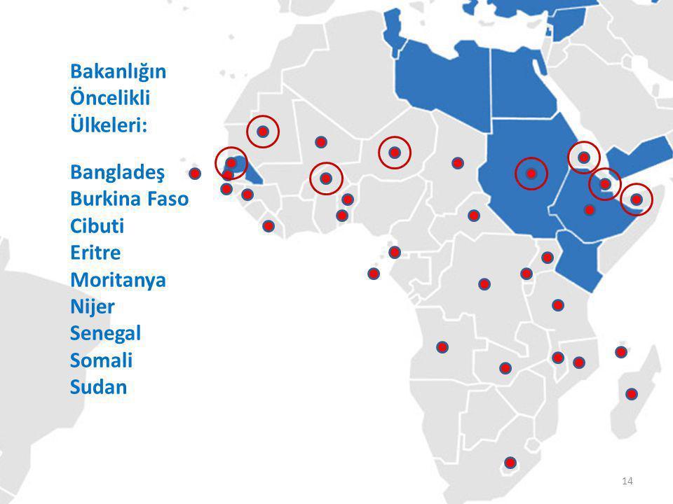 TİKA'nın Koordinatörlükleri Bakanlığın Öncelikli Ülkeleri: Bangladeş Burkina Faso Cibuti Eritre Moritanya Nijer Senegal Somali Sudan 14