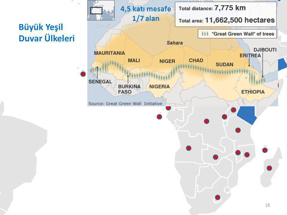 TİKA'nın Koordinatörlükleri Büyük Yeşil Duvar Ülkeleri 18 4,5 katı mesafe 1/7 alan