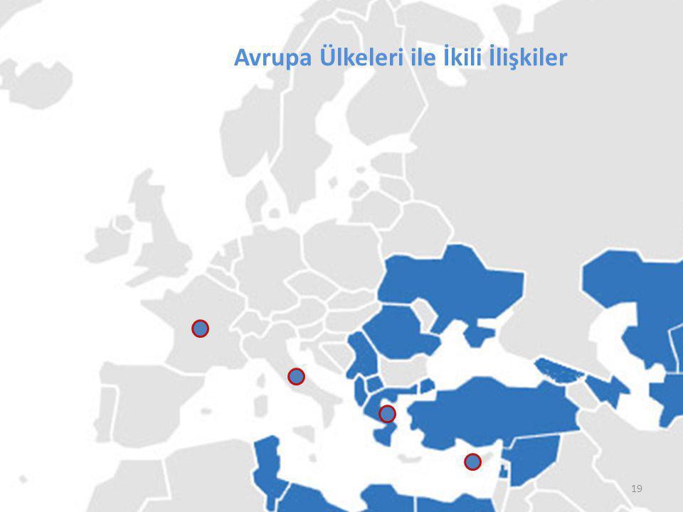 TİKA'nın Koordinatörlükleri Avrupa Ülkeleri ile İkili İlişkiler 19