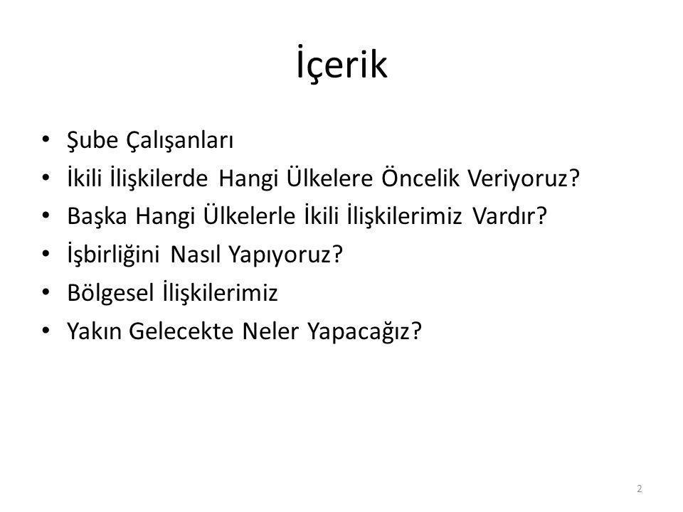 Şube Çalışanları Serdar Yegül Sevilay Özçelik Pınar Gölpınar 3