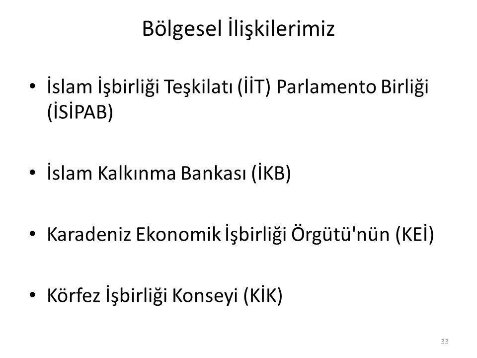 Bölgesel İlişkilerimiz İslam İşbirliği Teşkilatı (İİT) Parlamento Birliği (İSİPAB) İslam Kalkınma Bankası (İKB) Karadeniz Ekonomik İşbirliği Örgütü'nü