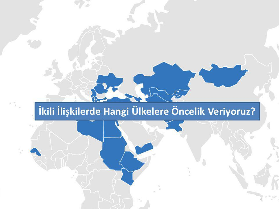 TİKA'nın Koordinatörlükleri İkili İlişkilerde Hangi Ülkelere Öncelik Veriyoruz? 4