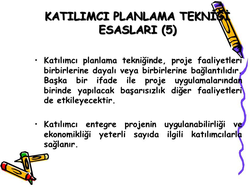 KATILIMCI PLANLAMA TEKNİĞİ ESASLARI (6)