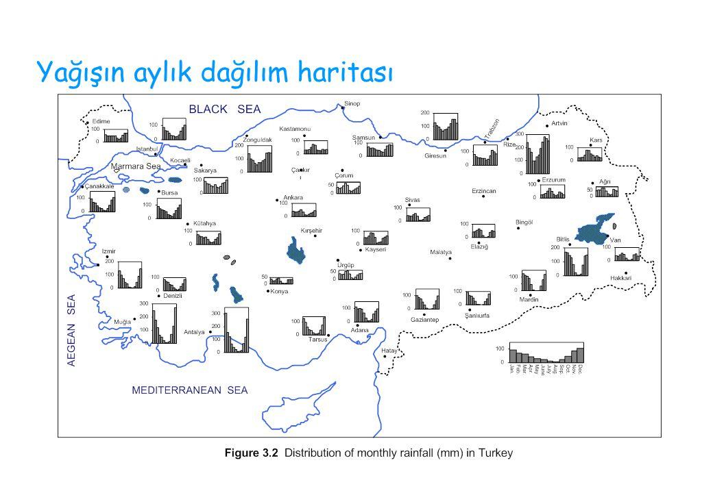 Yağışın aylık dağılım haritası