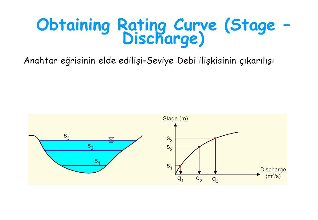 Anahtar eğrisinin elde edilişi-Seviye Debi ilişkisinin çıkarılışı Obtaining Rating Curve (Stage – Discharge)