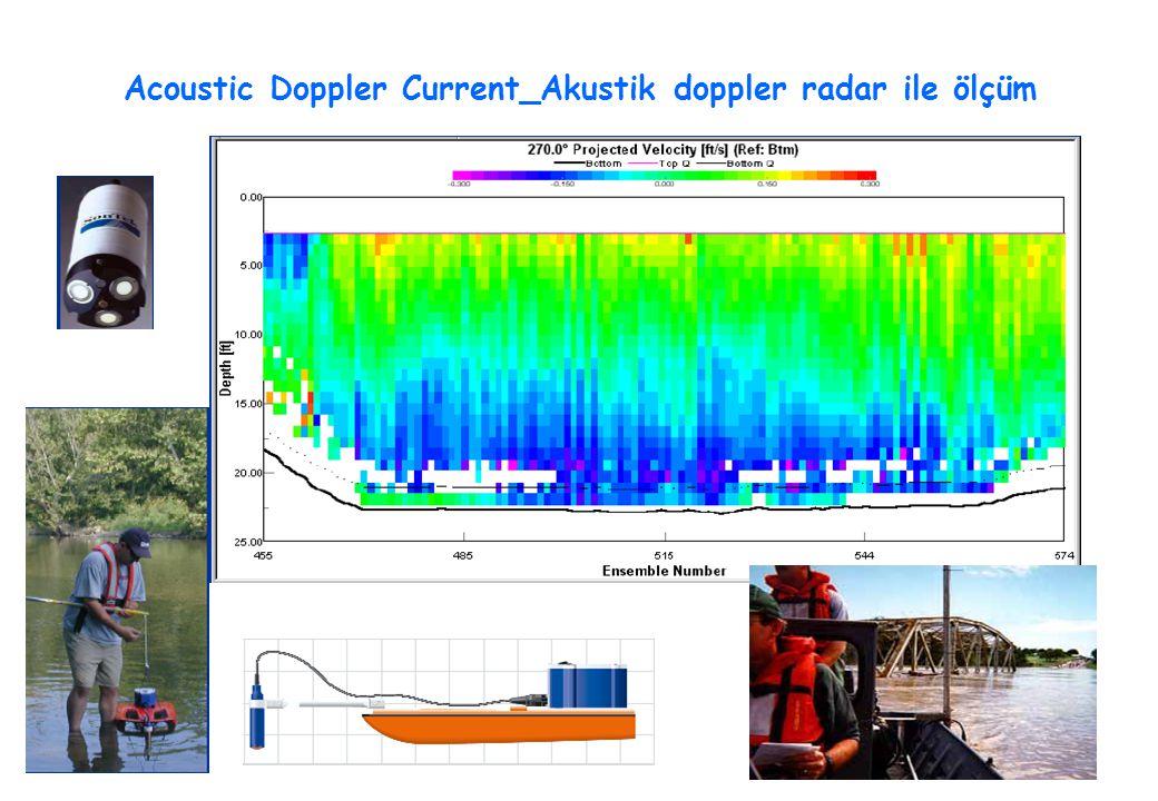 Acoustic Doppler Current_Akustik doppler radar ile ölçüm