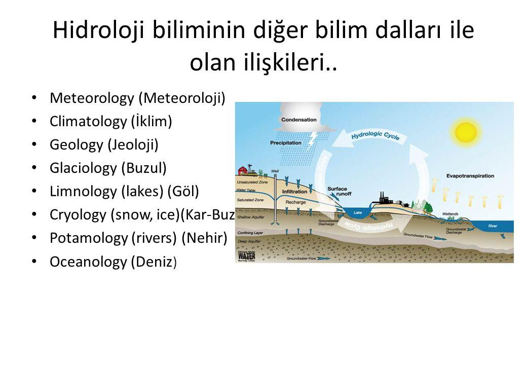 Hidroloji biliminin diğer bilim dalları ile olan ilişkileri.. Meteorology (Meteoroloji) Climatology (İklim) Geology (Jeoloji) Glaciology (Buzul) Limno