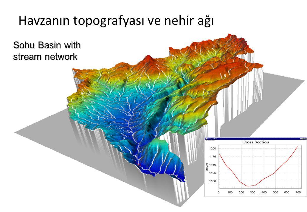 Chapter 630 Havzanın topografyası ve nehir ağı Sohu Basin with stream network
