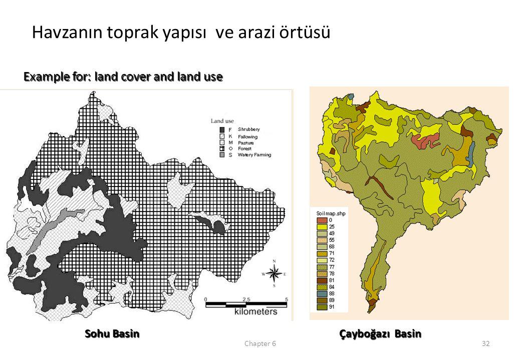 Chapter 632 Havzanın toprak yapısı ve arazi örtüsü Example for: land cover and land use Sohu Basin Çayboğazı Basin