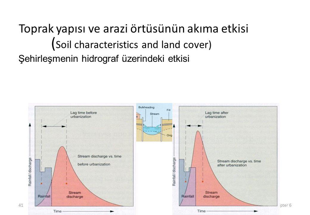 Chapter 641 Toprak yapısı ve arazi örtüsünün akıma etkisi ( Soil characteristics and land cover) Şehirleşmenin hidrograf üzerindeki etkisi