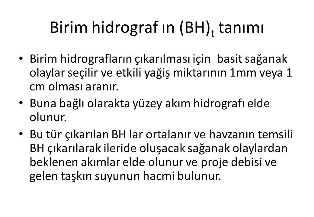 Birim hidrograf ın (BH) t tanımı Birim hidrografların çıkarılması için basit sağanak olaylar seçilir ve etkili yağiş miktarının 1mm veya 1 cm olması a