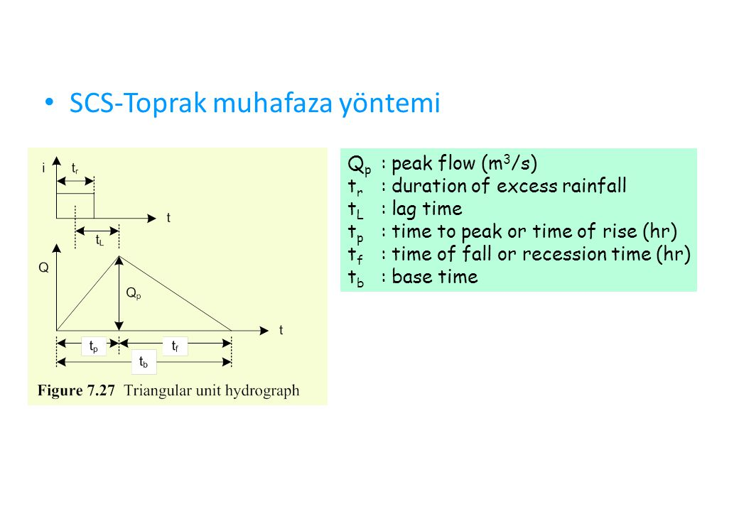 SCS-Toprak muhafaza yöntemi Q p : peak flow (m 3 /s) t r : duration of excess rainfall t L : lag time t p : time to peak or time of rise (hr) t f : ti