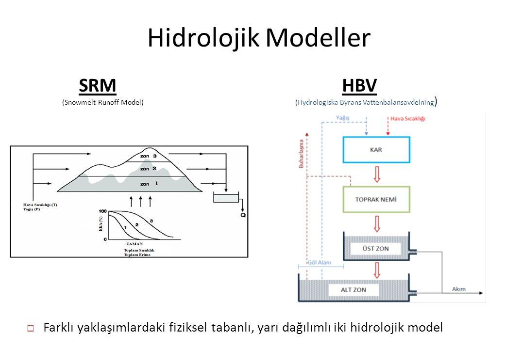 Hidrolojik Modeller 46  Farklı yaklaşımlardaki fiziksel tabanlı, yarı dağılımlı iki hidrolojik model SRM HBV (Snowmelt Runoff Model)(Hydrologiska Byr
