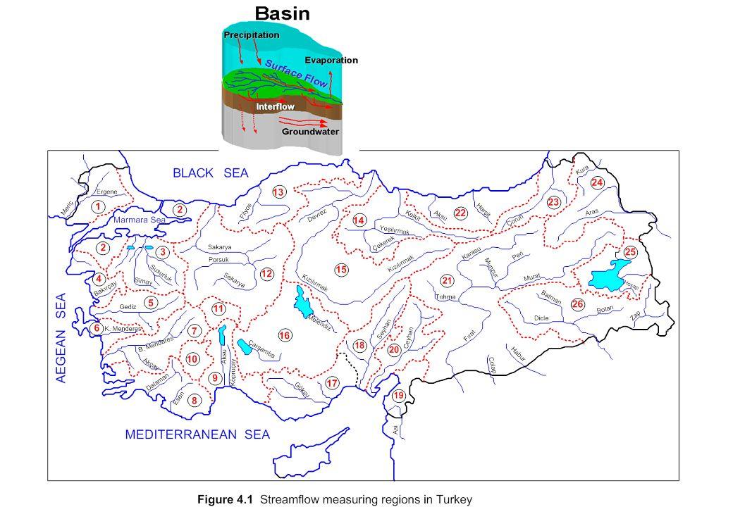Türkiyenin topografik yapısı Ave. Elevation > 1100 m Ave. Slope > 17 % Elevation (m)