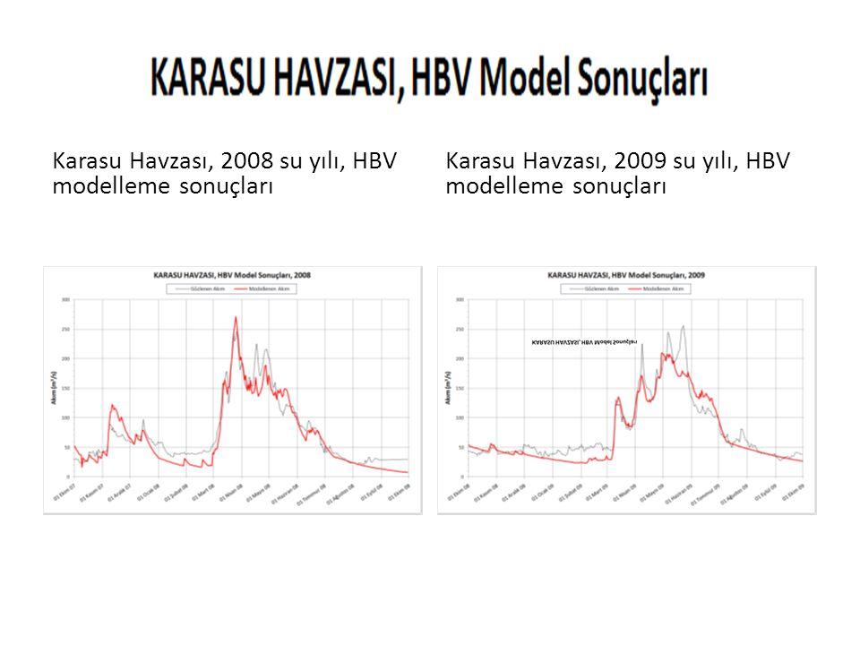 Karasu Havzası, 2008 su yılı, HBV modelleme sonuçları Karasu Havzası, 2009 su yılı, HBV modelleme sonuçları