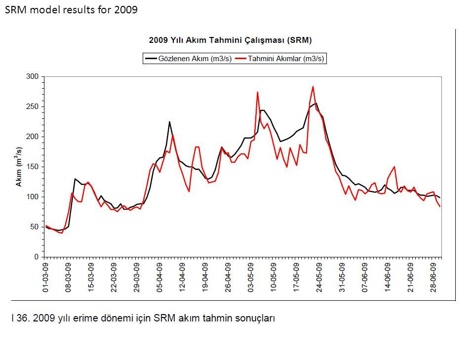 SRM model results for 2009