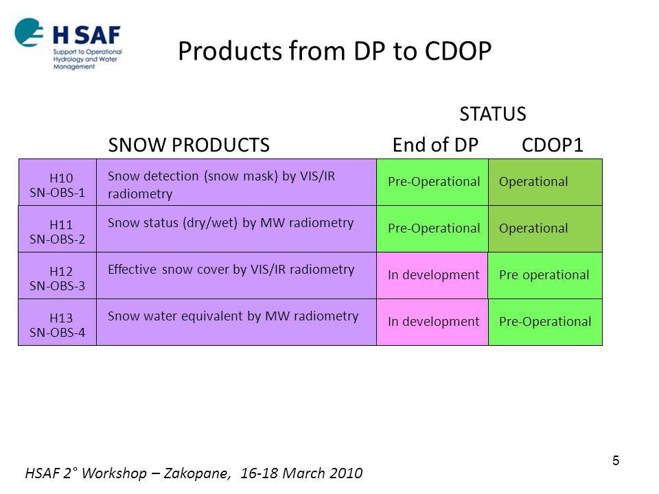 Snow detection (snow mask) by VIS/IR radiometry Snow status (dry/wet) by MW radiometry Effective snow cover by VIS/IR radiometry Snow water equivalent by MW radiometry H10 SN-OBS-1 H11 SN-OBS-2 H12 SN-OBS-3 H13 SN-OBS-4 Pre-Operational In development SNOW PRODUCTS STATUS End of DP Operational Pre operational Pre-Operational CDOP1 Products from DP to CDOP 5 HSAF 2° Workshop – Zakopane, 16-18 March 2010