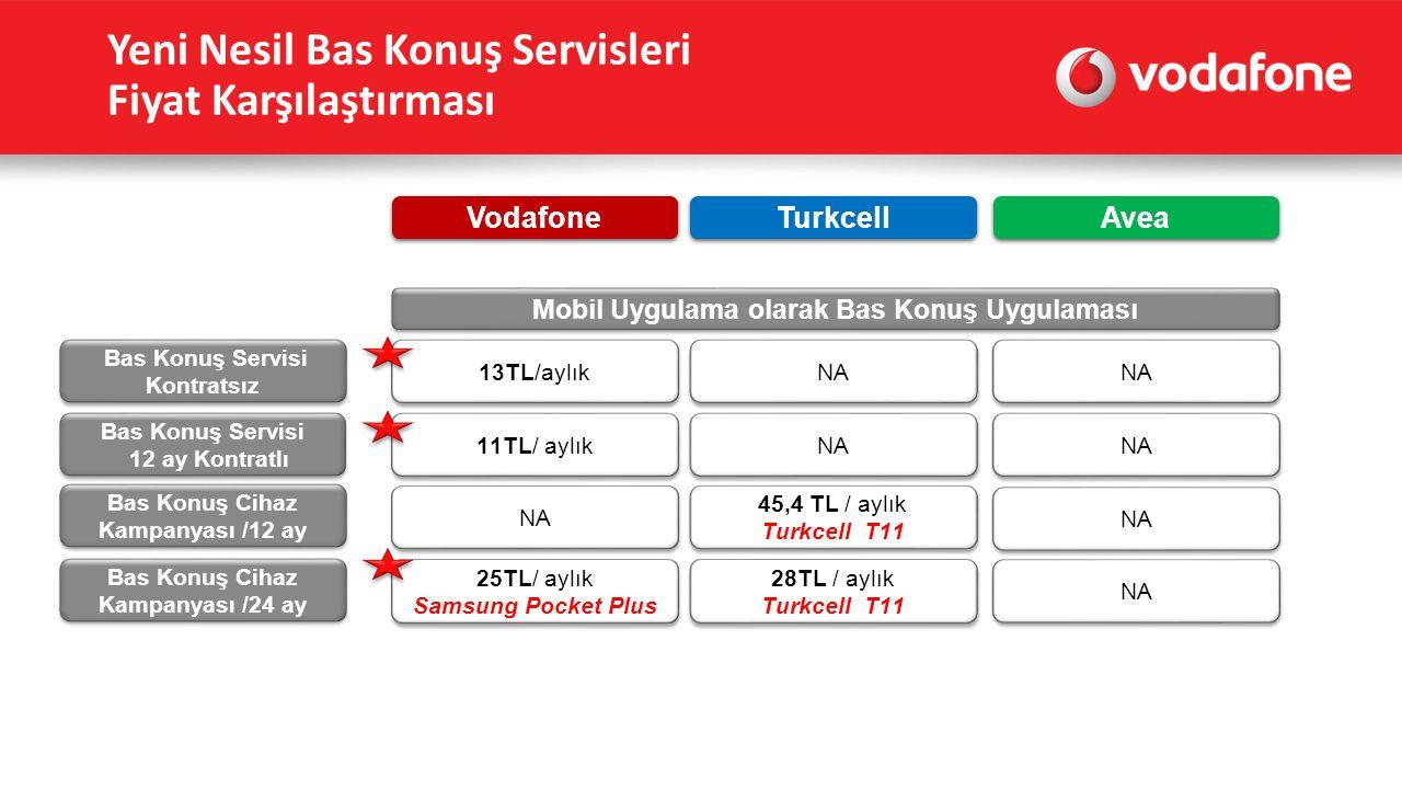 Yeni Nesil Bas Konuş Servisleri Fiyat Karşılaştırması Vodafone Turkcell Avea Mobil Uygulama olarak Bas Konuş Uygulaması 13TL/aylık NA Bas Konuş Servis