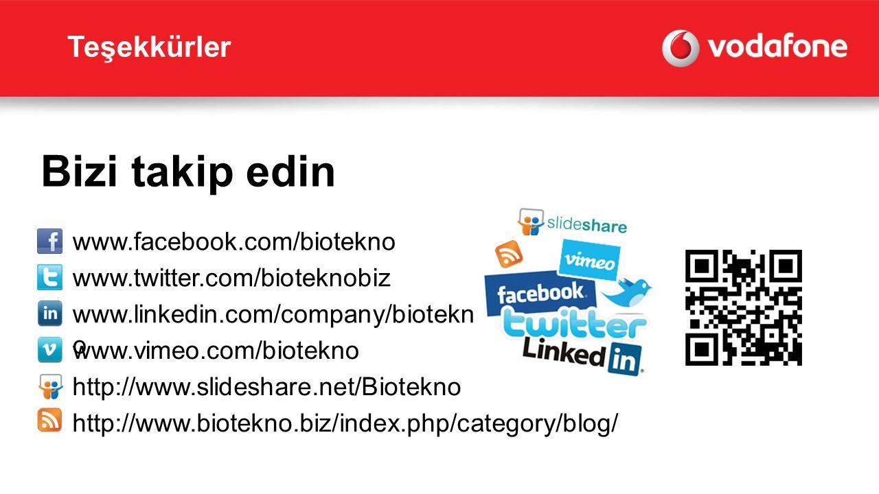 www.vimeo.com/biotekno www.linkedin.com/company/biotekn o www.twitter.com/bioteknobiz www.facebook.com/biotekno Bizi takip edin http://www.slideshare.