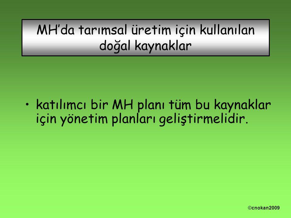 MH'da tarımsal üretim için kullanılan doğal kaynaklar katılımcı bir MH planı tüm bu kaynaklar için yönetim planları geliştirmelidir.