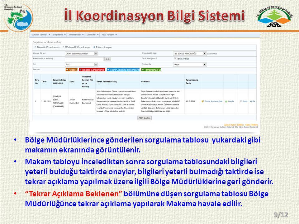 Bölge Müdürlüklerince gönderilen sorgulama tablosu yukardaki gibi makamın ekranında görüntülenir. Makam tabloyu inceledikten sonra sorgulama tablosund