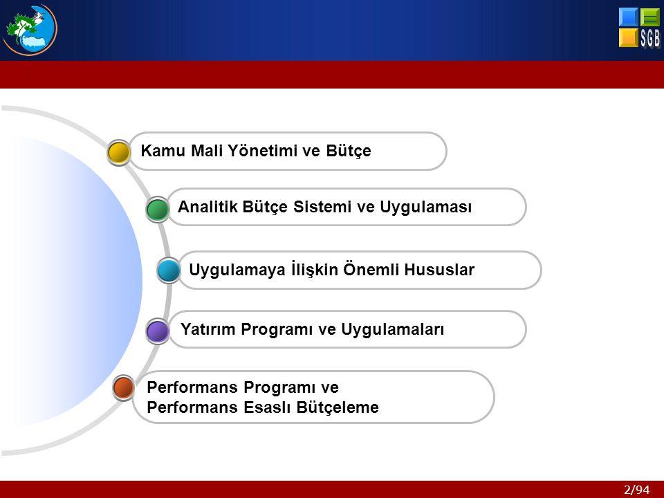 2/94 Performans Programı ve Performans Esaslı Bütçeleme Yatırım Programı ve Uygulamaları Uygulamaya İlişkin Önemli Hususlar Analitik Bütçe Sistemi ve