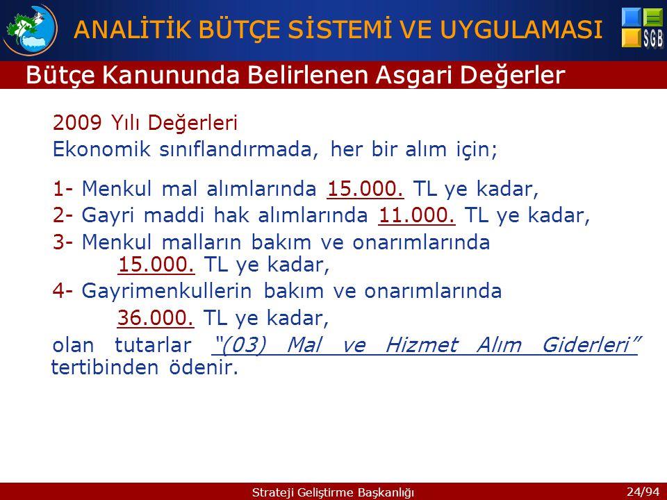 24/94 Strateji Geliştirme Başkanlığı 2009 Yılı Değerleri Ekonomik sınıflandırmada, her bir alım için; 1- Menkul mal alımlarında 15.000. TL ye kadar, 2