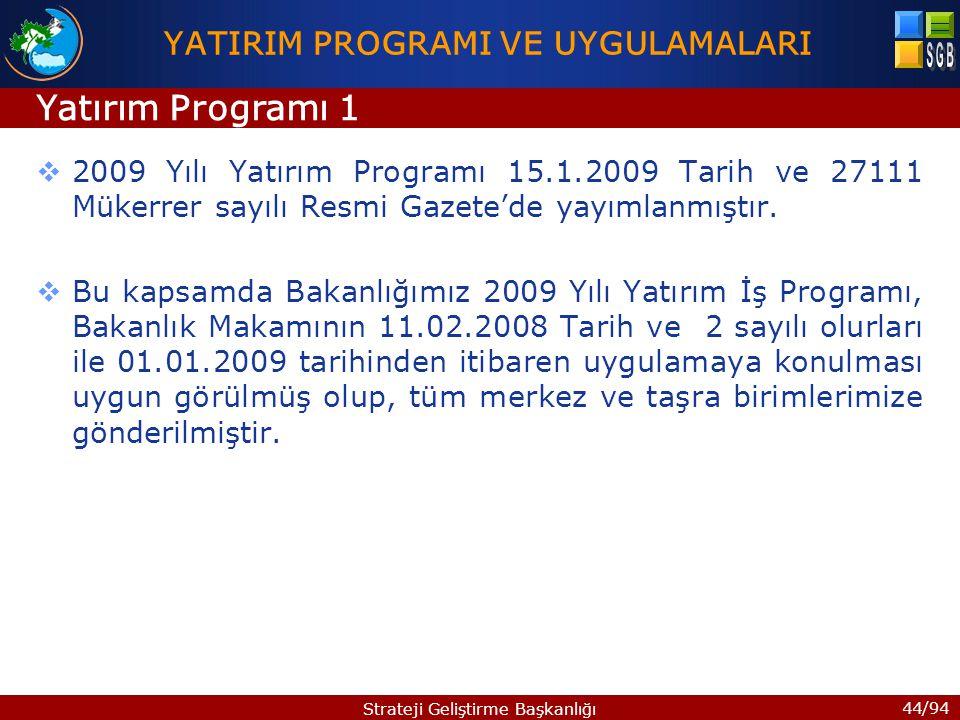 44/94 Strateji Geliştirme Başkanlığı  2009 Yılı Yatırım Programı 15.1.2009 Tarih ve 27111 Mükerrer sayılı Resmi Gazete'de yayımlanmıştır.  Bu kapsam