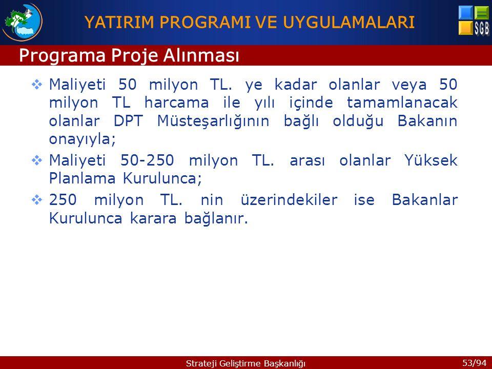 53/94 Strateji Geliştirme Başkanlığı  Maliyeti 50 milyon TL.