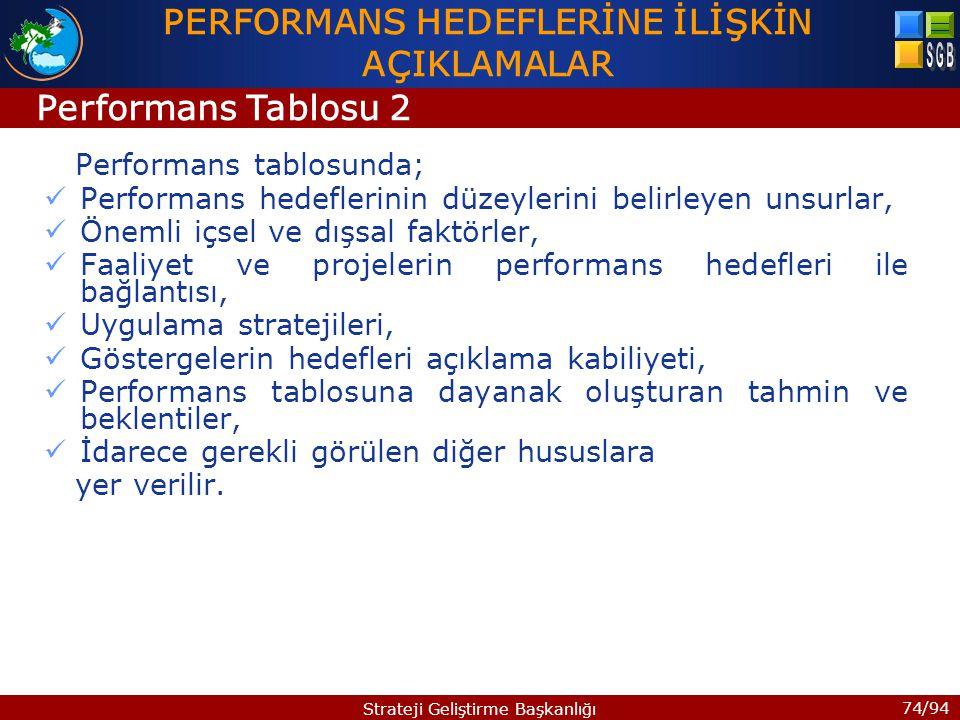 74/94 Strateji Geliştirme Başkanlığı Performans tablosunda; Performans hedeflerinin düzeylerini belirleyen unsurlar, Önemli içsel ve dışsal faktörler, Faaliyet ve projelerin performans hedefleri ile bağlantısı, Uygulama stratejileri, Göstergelerin hedefleri açıklama kabiliyeti, Performans tablosuna dayanak oluşturan tahmin ve beklentiler, İdarece gerekli görülen diğer hususlara yer verilir.