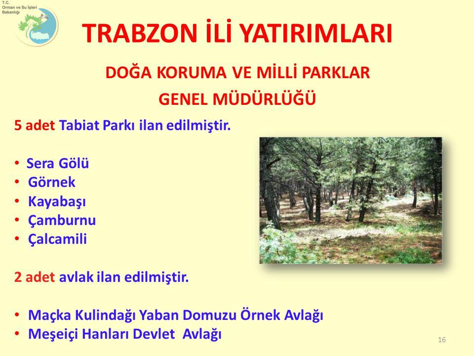 TRABZON İLİ YATIRIMLARI 16 5 adet Tabiat Parkı ilan edilmiştir. Sera Gölü Görnek Kayabaşı Çamburnu Çalcamili 2 adet avlak ilan edilmiştir. Maçka Kulin