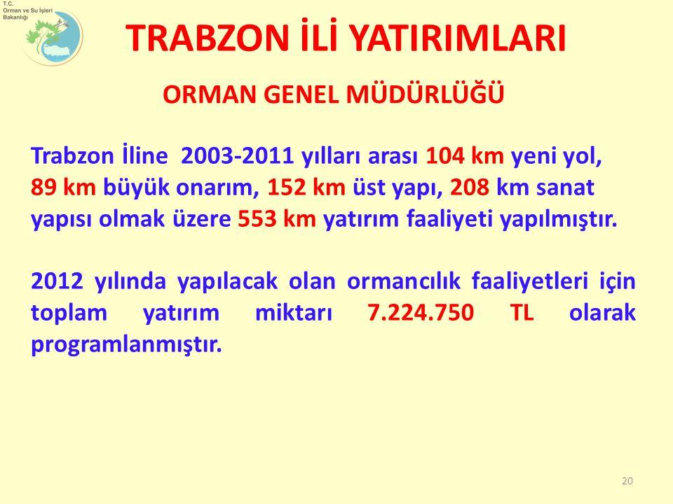 TRABZON İLİ YATIRIMLARI Trabzon İline 2003-2011 yılları arası 104 km yeni yol, 89 km büyük onarım, 152 km üst yapı, 208 km sanat yapısı olmak üzere 55
