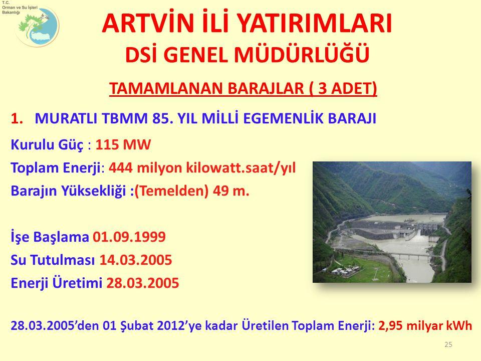 TAMAMLANAN BARAJLAR ( 3 ADET) 1.MURATLI TBMM 85. YIL MİLLİ EGEMENLİK BARAJI Kurulu Güç : 115 MW Toplam Enerji: 444 milyon kilowatt.saat/yıl Barajın Yü