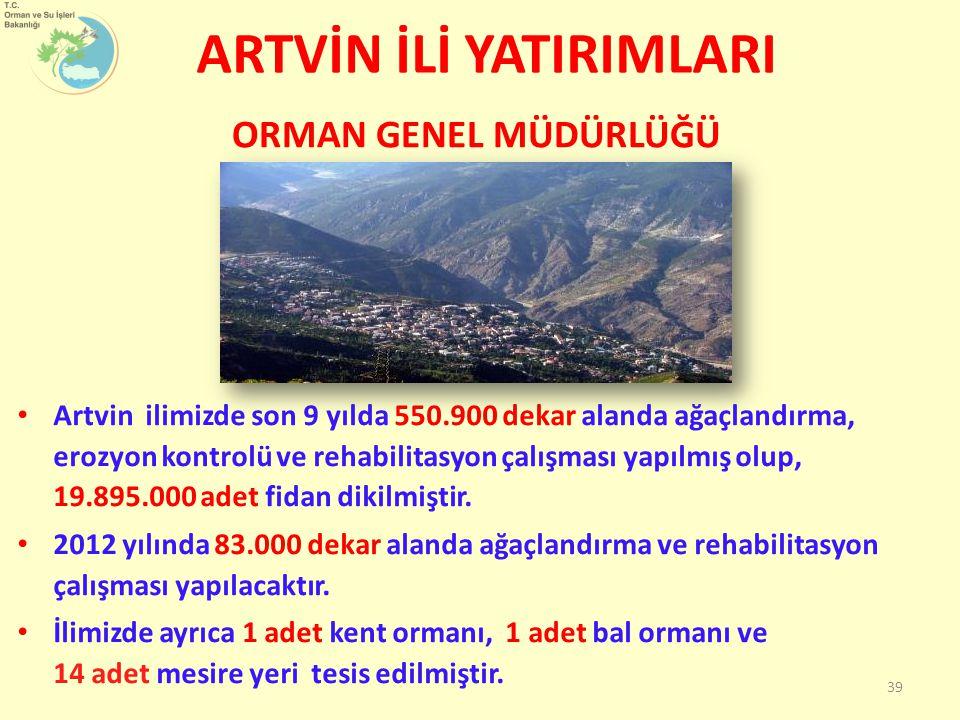 Artvin ilimizde son 9 yılda 550.900 dekar alanda ağaçlandırma, erozyon kontrolü ve rehabilitasyon çalışması yapılmış olup, 19.895.000 adet fidan dikilmiştir.