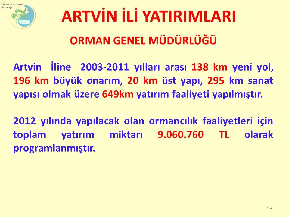 ARTVİN İLİ YATIRIMLARI Artvin İline 2003-2011 yılları arası 138 km yeni yol, 196 km büyük onarım, 20 km üst yapı, 295 km sanat yapısı olmak üzere 649km yatırım faaliyeti yapılmıştır.