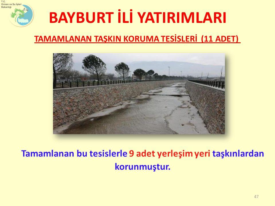Tamamlanan bu tesislerle 9 adet yerleşim yeri taşkınlardan korunmuştur. BAYBURT İLİ YATIRIMLARI 47 TAMAMLANAN TAŞKIN KORUMA TESİSLERİ (11 ADET)