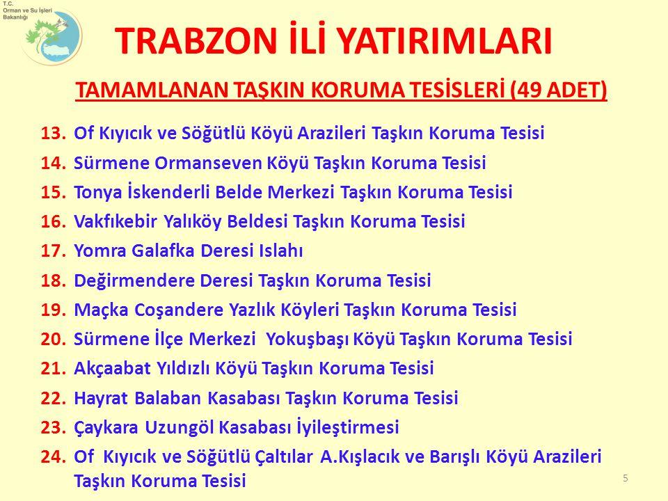 TRABZON İLİ YATIRIMLARI 16 5 adet Tabiat Parkı ilan edilmiştir.