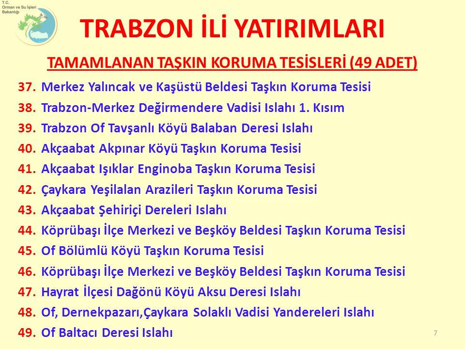 37.Merkez Yalıncak ve Kaşüstü Beldesi Taşkın Koruma Tesisi 38.Trabzon-Merkez Değirmendere Vadisi Islahı 1. Kısım 39.Trabzon Of Tavşanlı Köyü Balaban D