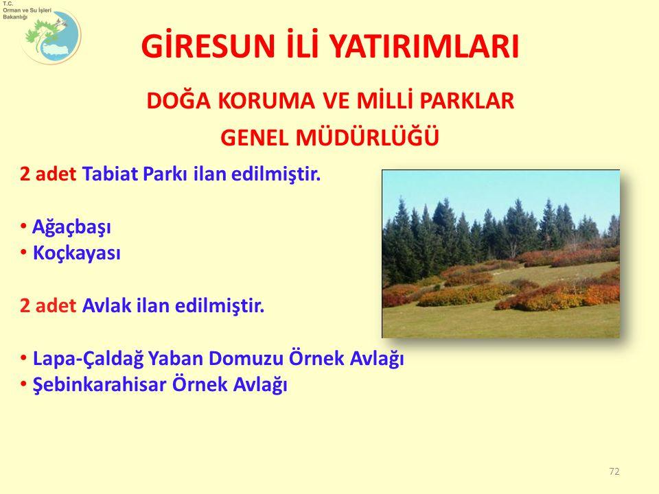 GİRESUN İLİ YATIRIMLARI 72 2 adet Tabiat Parkı ilan edilmiştir. Ağaçbaşı Koçkayası 2 adet Avlak ilan edilmiştir. Lapa-Çaldağ Yaban Domuzu Örnek Avlağı