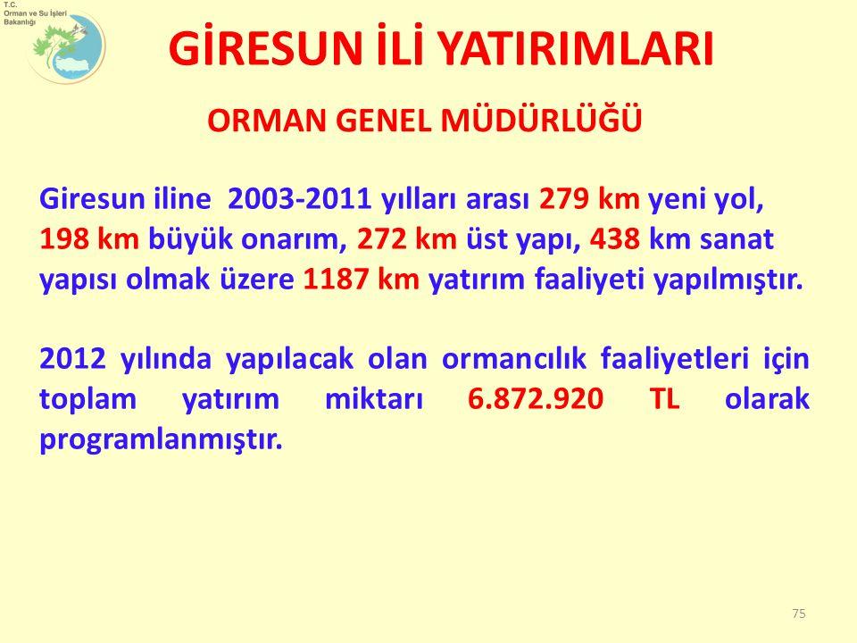 GİRESUN İLİ YATIRIMLARI Giresun iline 2003-2011 yılları arası 279 km yeni yol, 198 km büyük onarım, 272 km üst yapı, 438 km sanat yapısı olmak üzere 1187 km yatırım faaliyeti yapılmıştır.