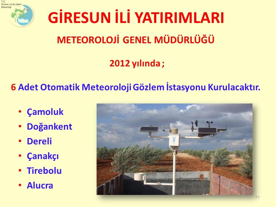 GİRESUN İLİ YATIRIMLARI METEOROLOJİ GENEL MÜDÜRLÜĞÜ 77 Çamoluk Doğankent Dereli Çanakçı Tirebolu Alucra 2012 yılında ; 6 Adet Otomatik Meteoroloji Gözlem İstasyonu Kurulacaktır.