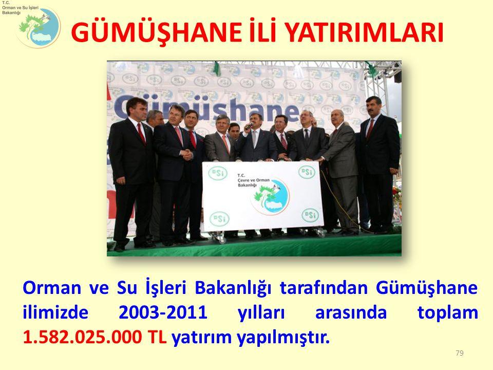 GÜMÜŞHANE İLİ YATIRIMLARI Orman ve Su İşleri Bakanlığı tarafından Gümüşhane ilimizde 2003-2011 yılları arasında toplam 1.582.025.000 TL yatırım yapılm