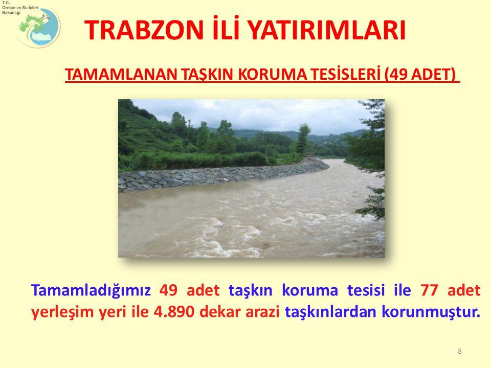 İNŞAATI DEVAM EDEN İŞLER (25 ADET) 1.Atasu Barajı ve HES – Trabzon İçmesuyu Projesi 2.Atasu Barajı Atıksu Arıtma Tesisleri 3.Trabzon İçmesuyu İsale Hattı 4.Trabzon Akçaabat Söğütlü Vadisi Islahı 5.Merkez Akyazı ve Yeşilova Dereleri Beşirli Deresi Islahı 6.Akçaabat Kavaklı, Akçakale, Darıca, Mersin Dereleri Islahı 7.Akçaabat Şehiriçi Dereleri Islahı 8.Arsin, Araklı Yanbolu Vadisi Islahı 9.Beşikdüzü Şalpazarı Ağasar Deresi Islahı 10.Çaykara Karaçam Papar Deresi Islahı 11.Sürmene Manahos Vadisi Islahı 12.Sürmene Zarha Deresi Islahı TRABZON İLİ YATIRIMLARI 9