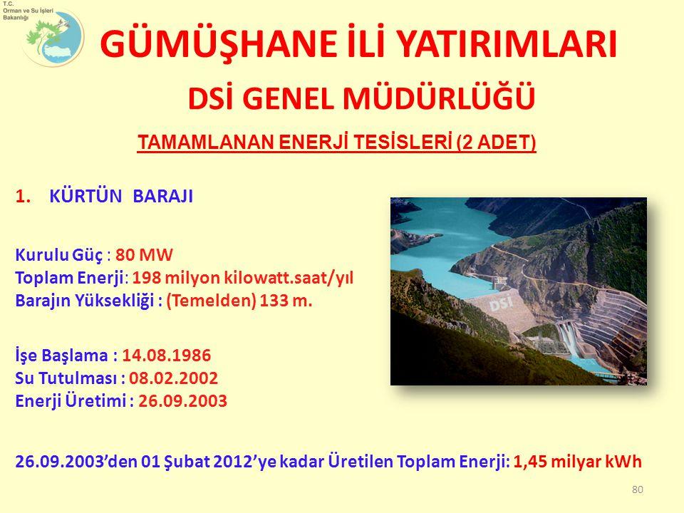 GÜMÜŞHANE İLİ YATIRIMLARI DSİ GENEL MÜDÜRLÜĞÜ 80 TAMAMLANAN ENERJİ TESİSLERİ (2 ADET) 1.KÜRTÜN BARAJI Kurulu Güç : 80 MW Toplam Enerji: 198 milyon kilowatt.saat/yıl Barajın Yüksekliği : (Temelden) 133 m.