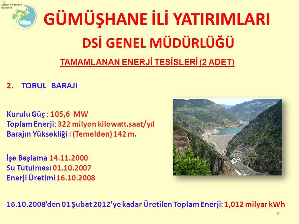 GÜMÜŞHANE İLİ YATIRIMLARI DSİ GENEL MÜDÜRLÜĞÜ 81 TAMAMLANAN ENERJİ TESİSLERİ (2 ADET) 2.TORUL BARAJI Kurulu Güç : 105,6 MW Toplam Enerji: 322 milyon kilowatt.saat/yıl Barajın Yüksekliği : (Temelden) 142 m.