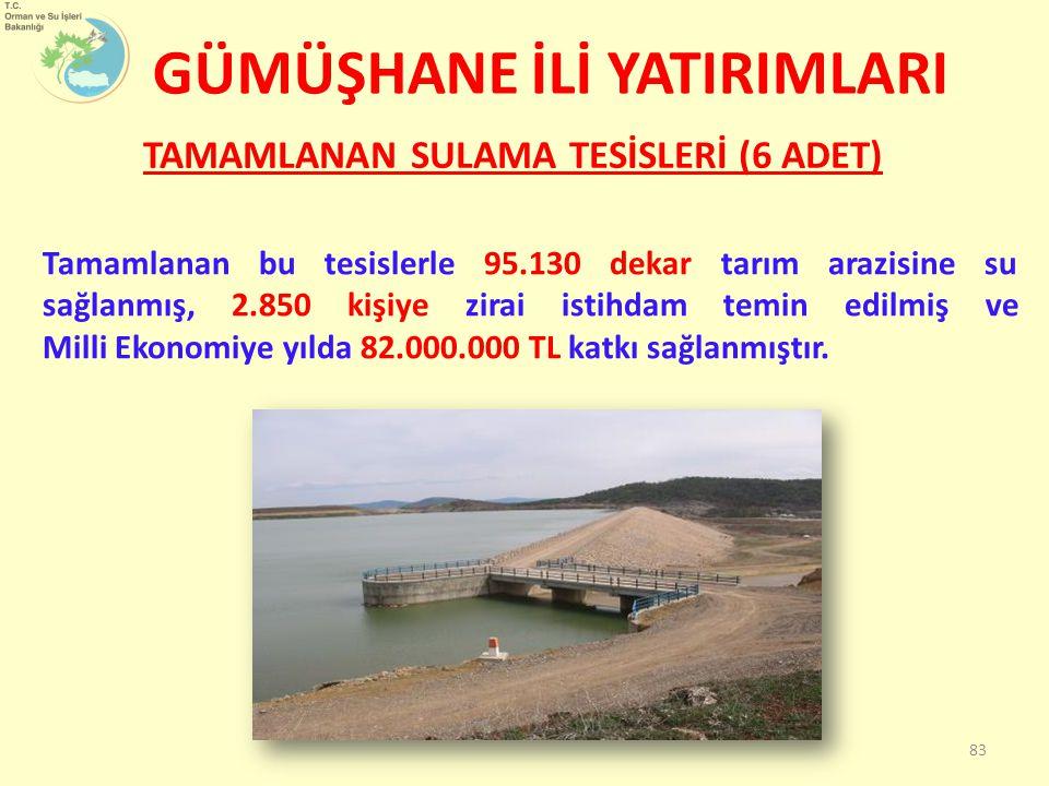 GÜMÜŞHANE İLİ YATIRIMLARI TAMAMLANAN SULAMA TESİSLERİ (6 ADET) 83 Tamamlanan bu tesislerle 95.130 dekar tarım arazisine su sağlanmış, 2.850 kişiye zir
