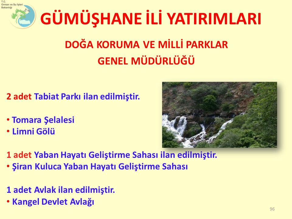GÜMÜŞHANE İLİ YATIRIMLARI 96 2 adet Tabiat Parkı ilan edilmiştir. Tomara Şelalesi Limni Gölü 1 adet Yaban Hayatı Geliştirme Sahası ilan edilmiştir. Şi